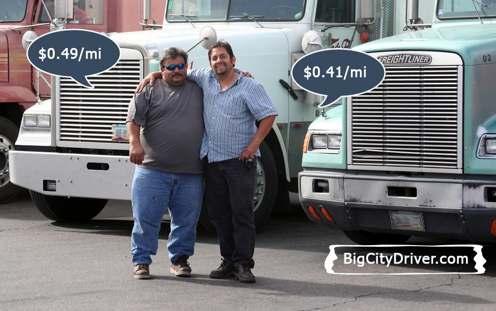 Truck Driver Salary >> Truck Driver Salary Average Truck Driver Pay Per Mile Big City Driver